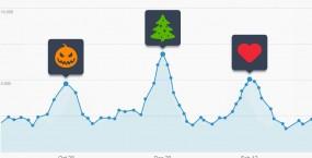 Особенности продвижения сайта, ориентированного на сезонный трафик