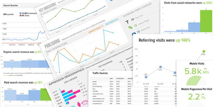 Отчеты по веб-аналитике