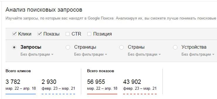 Видимость в Google Search Console
