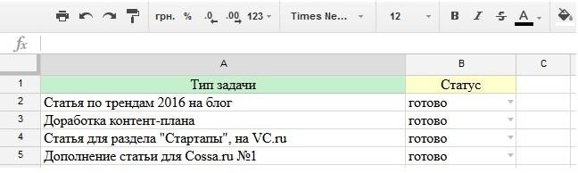 Пример списка задач в Google Docs