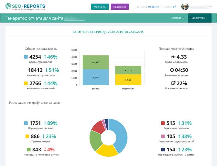 Пример отчета в SEO-reports