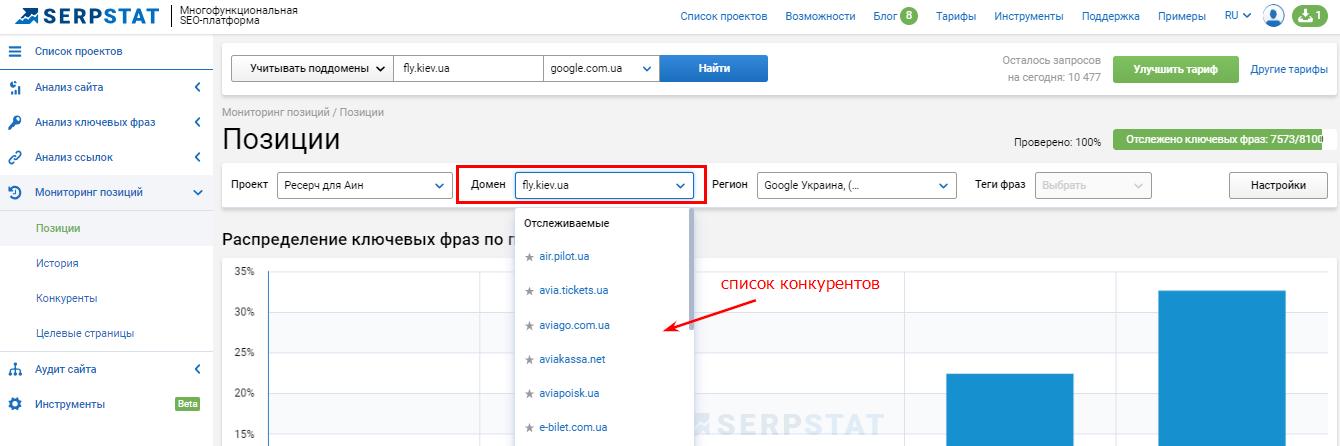 Мониторинг позиций в Serpstat