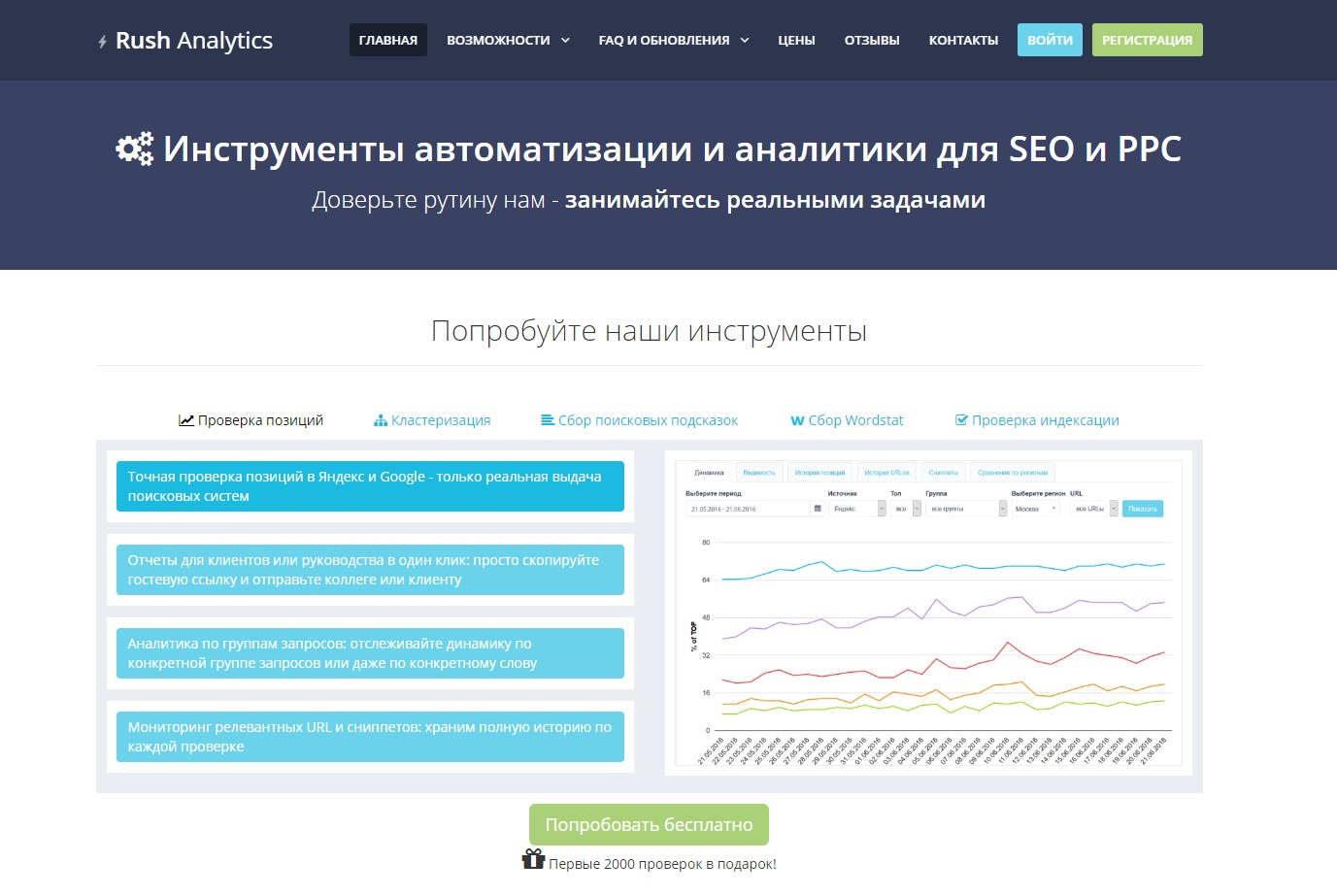 Сервис Rush Analytics