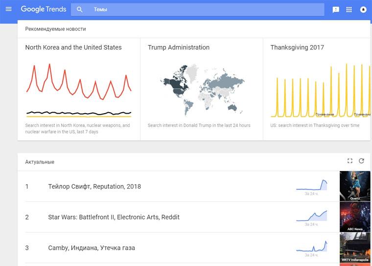 Тренды Google