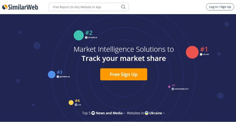 SimilarWeb - сервис, который позволяет быстро определить примерную посещаемость практически любого чужого сайта
