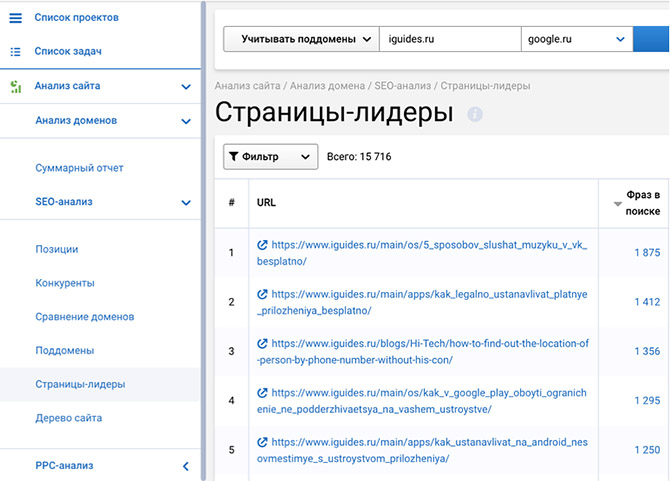 Анализ сайта в Serpstat
