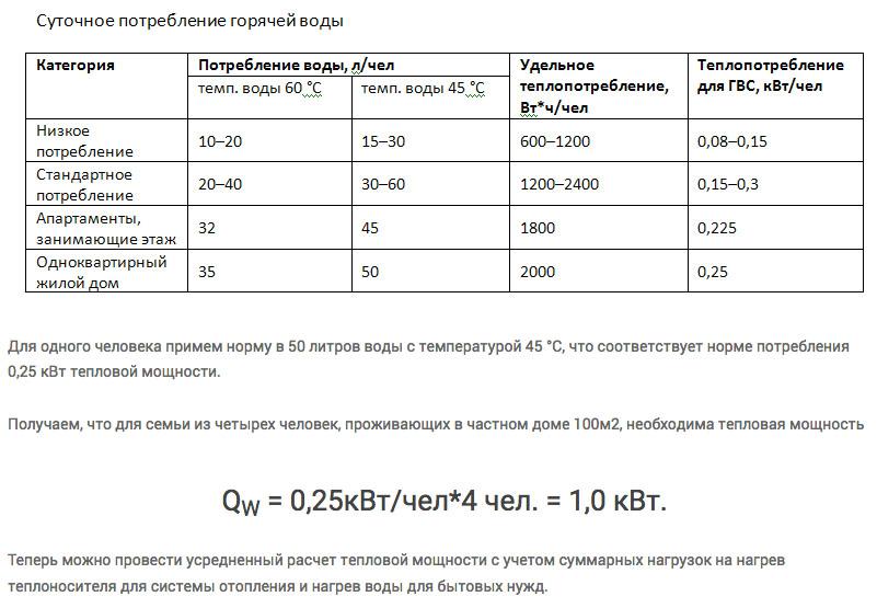 Пример расчета по теплоэффективности