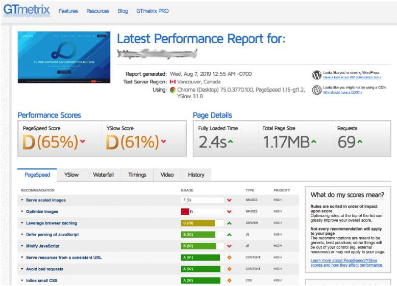 Оптимизация скорости загрузки сайта