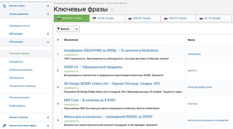 PPC-анализ в Serpstat