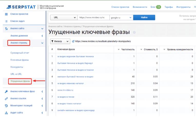 Упущенные запросы в Serpstat