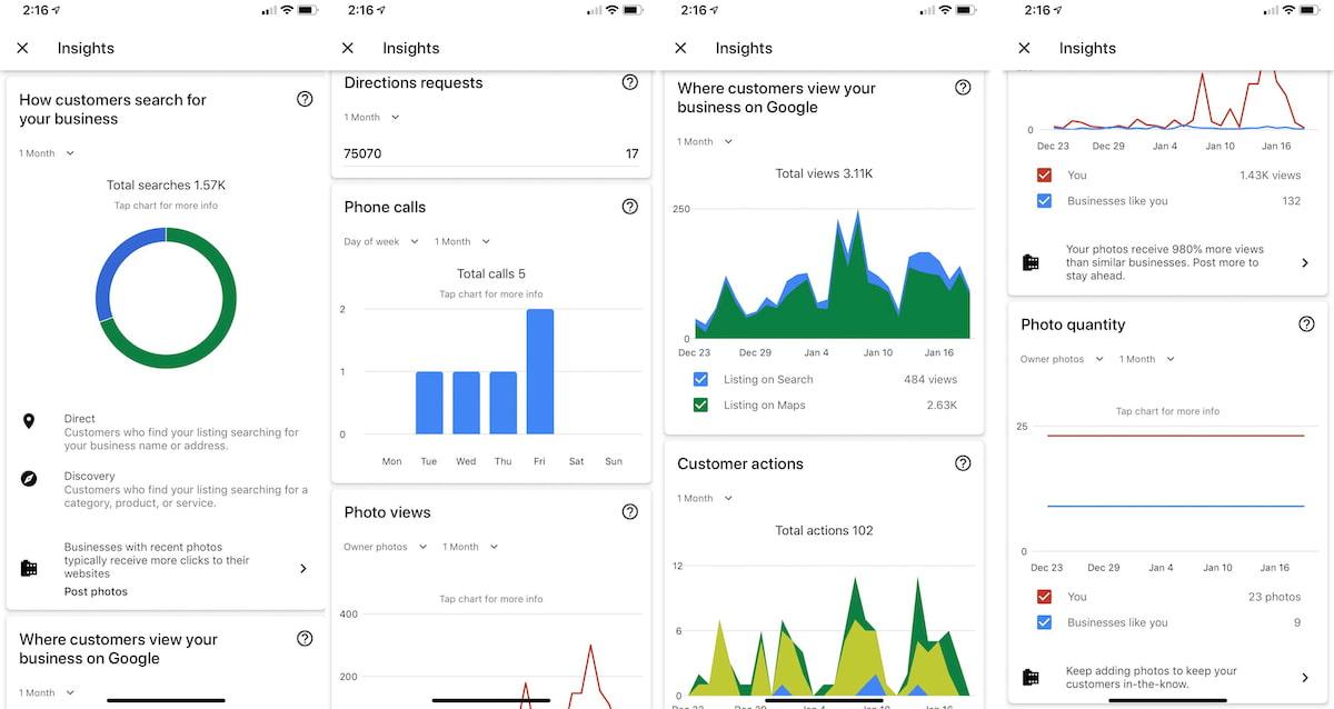 Аналитика и статистика в Google Maps